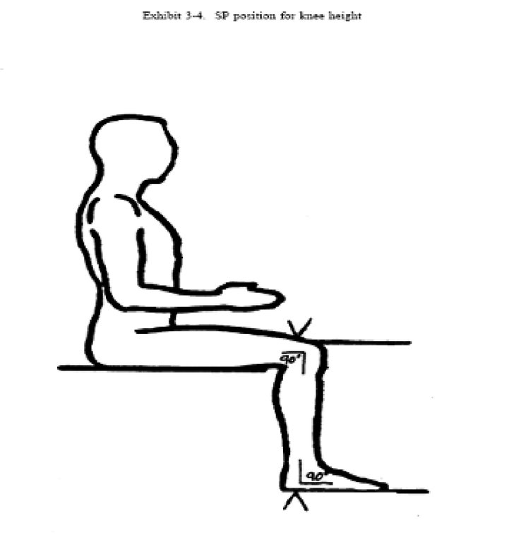 Proper positioning of the participant for the knee height protocol