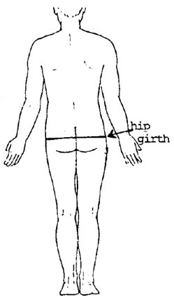 Location of Hip Girth Measurement (from CARDIA)