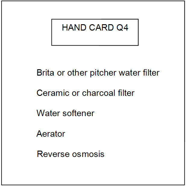 Water souce hand card - Q4