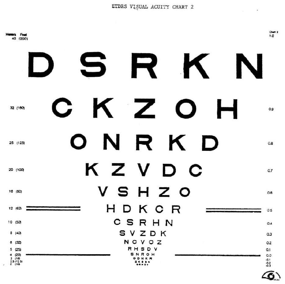 EDTRS Visual Acuity Chart 2